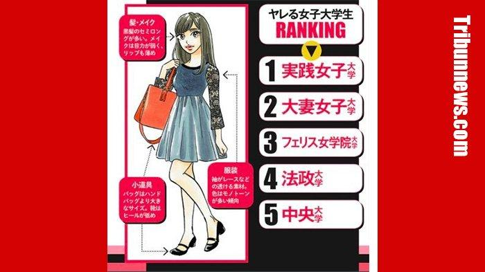 Daftar Peringkat Universitas di Jepang, Mahasiswinya Mudah Diajak Kencan Versi Majalah SPA