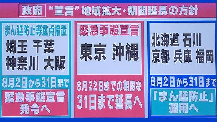 Perluasan Deklarasi Darurat Covid-19 di Jepang, PM Suga Berikan Subsidi Lagi kepada Masyarakat