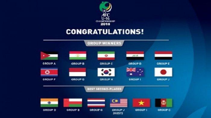 Tiga Negara Asia Tenggara Ini Jadi Runner-up Terbaik Kualifikasi Piala Asia U-16 2018