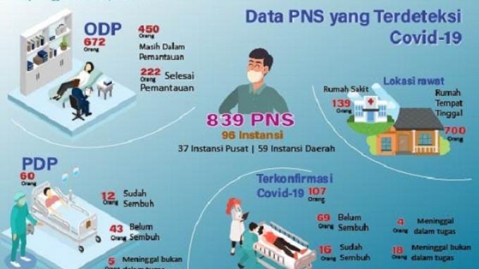 PT SGS di Kuansing Riau Tetap Bayar Gaji Ratusan Karyawan Meski Mereka Dirumahkan