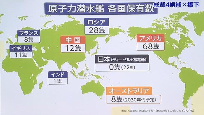 Posisi kapal selam nuklir yang ada di dunia (Data Institut Internasional Studi Strategi).