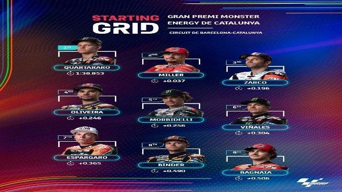 LIVE Streaming MotoGP Catalunya di Trans 7, Quartararo Start Pertama, Cek Klasemen MotoGP 2021