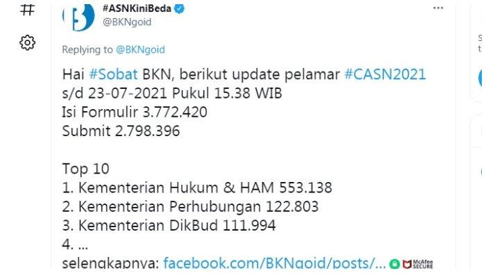 Postingan akun Twitter @BKNgoid 23 Juli 2021.