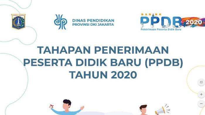 ppdb Jakarta (ppdb.jakarta.go.id)