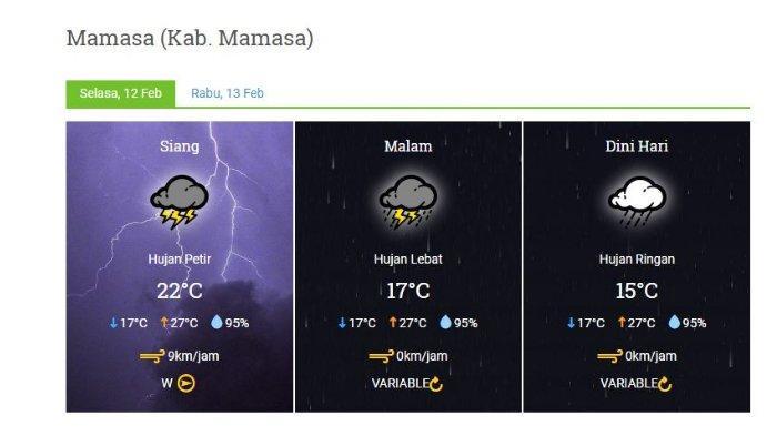 Prakiraan Cuaca Mamasa Sulbar Hari Ini Pasca Diguncang Gempa, Siang Hujan Petir, Malam Hujan Lebat