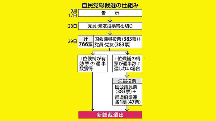 Raih Popularitas Paling Tinggi, Mungkinkah Taro Kono Bisa Jadi PM Jepang?
