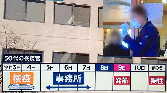 Jepang Umumkan Kasus Kematian Pertama Akibat Virus Corona