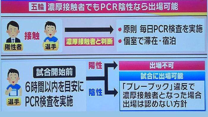 Semua Atlet Olimpiade di Jepang Diwajibkan Tes PCR 6 Jam Sebelum Bertanding