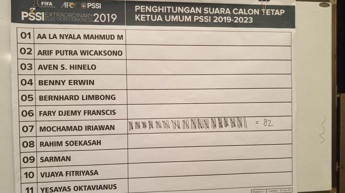 Mochamad Iriawan Raih Suara Absolut Jadi Ketua Umum PSSI: Digendong Voters, Diselamati Rival