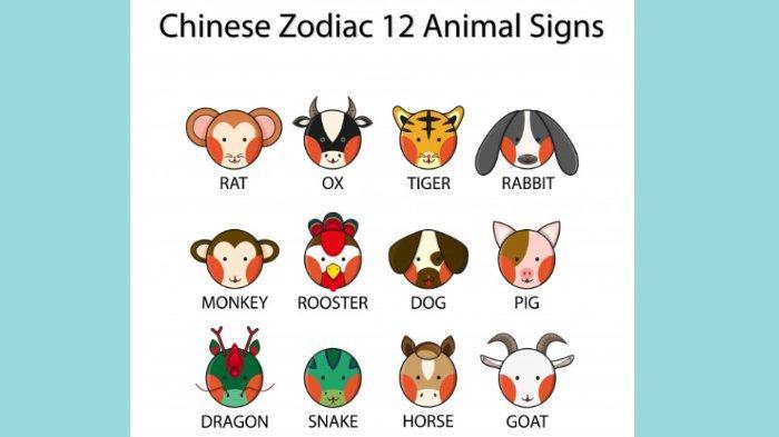 zodiak China/shio