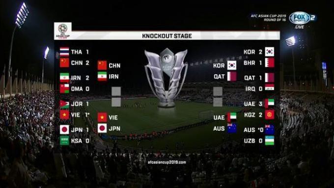Jadwal Perempat Final Piala Asia AFC 2019, Vietnam Satu-Satunya Wakil Asia Tenggara
