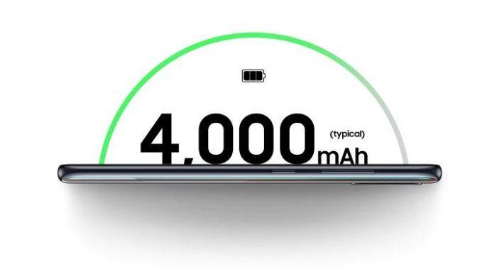 Samsung Galaxy A51 Bisa Dipesan Mulai 10 Januari 2020, Harganya Rp 4 Juta & Dilengkapi RAM 6 GB.