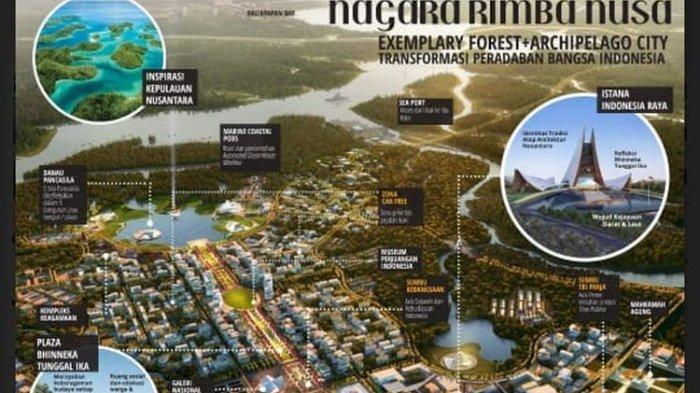Nagara Rimba Nusa Bagi Ibu Kota Negara Baru jadi 7 Kelompok: Danau Pancasila hingga Kawasan Wisata