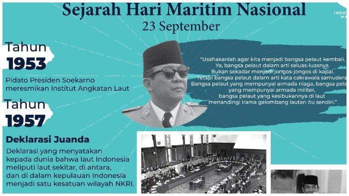Hari Maritim Nasional Diperingati 21 Agustus atau 23 September? Ini Sejarahnya