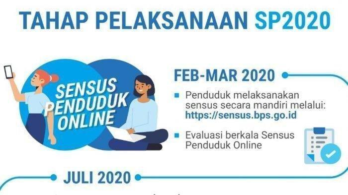 Sensus Penduduk 2020 Dapat Dilakukan secara Online atau Offline, Simak Tata Caranya