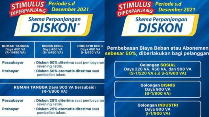 Diskon Listrik 50% Diperpanjang hingga Desember 2021, Cara Klaim Tak Lagi Via stimulus.pln.co.id