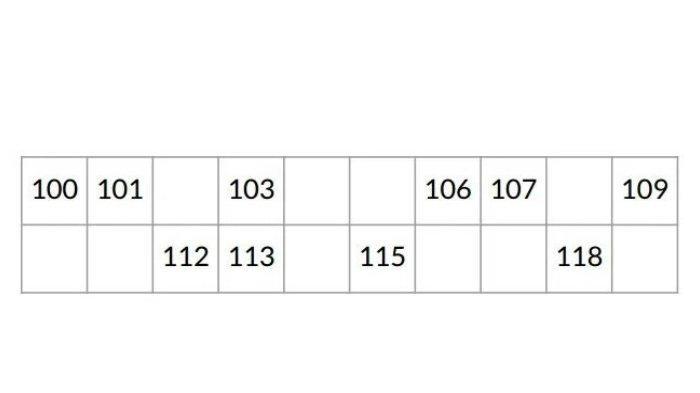 Soal TVRI 14 Mei 2020 Matematika Bilangan