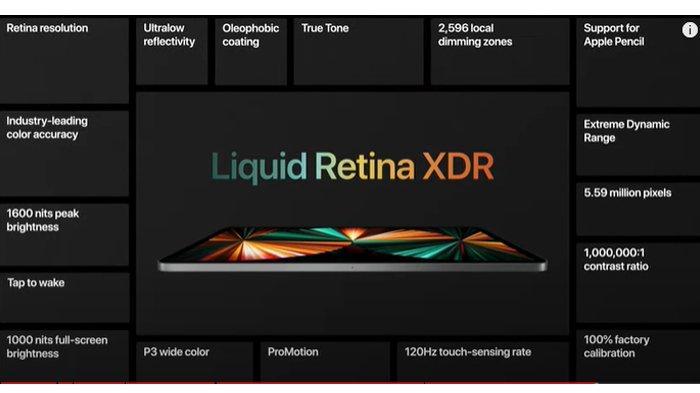 Spesifikasi lengkap iPad Pro 2021