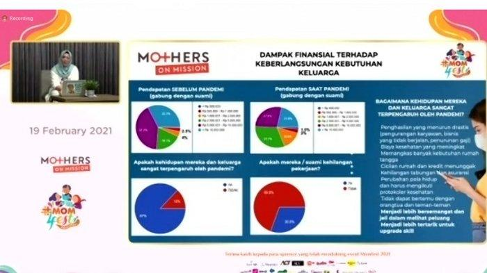 Gerakan #StandUp4Moms untuk Dukung Peran Ibu di Masa Pandemi