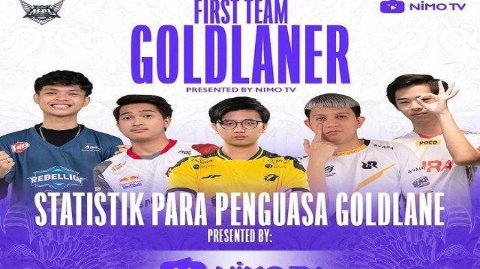 Statistik Lima Goldlaner di MPL ID Season 8, ONIC CW, RRQ Xinn hingga AURA Kabuki