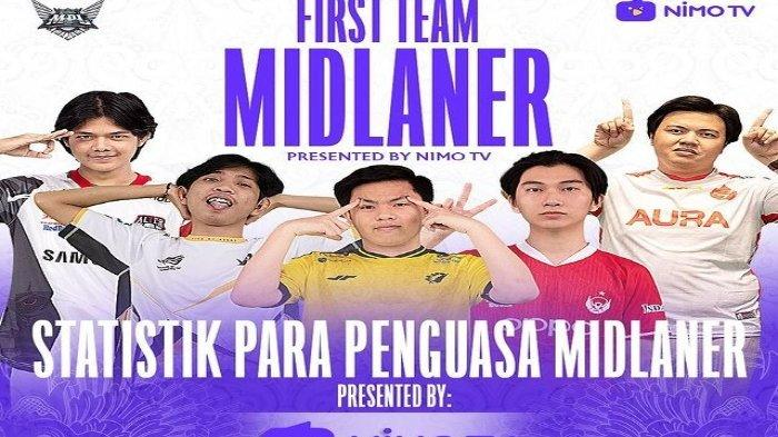 Statistik Lima Penguasa Midlaner MPL ID Season 8, Termasuk RRQ Deden Clayyy hingga AE Ahmad