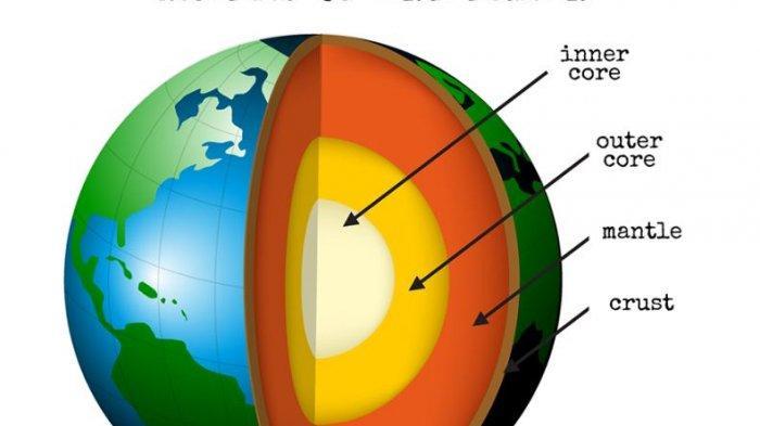 Mengenal Struktur Lapisan Bumi, Berikut Pengertian dan Susunan Kimianya