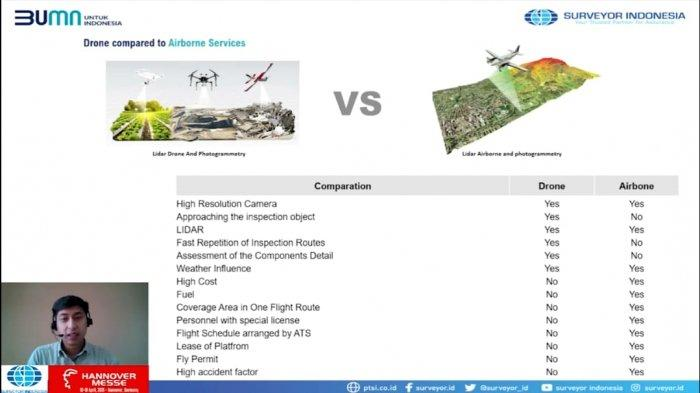 Usung Inovasi Berbasis Drone saat Pameran Virtual Internasional Hannover Messe 2021