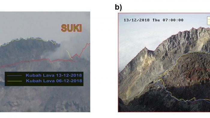 Update Terbaru Kondisi Gunung Merapi Kamis 14 Desember, Kubah Lava Stabil Hingga 352 Gempa