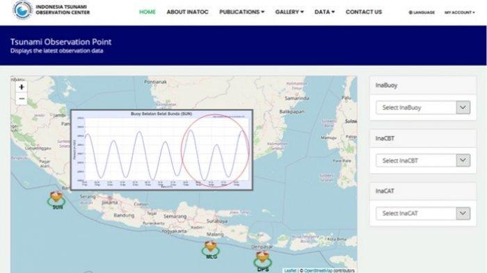Sistem Deteksi Dini Buoy BPPT Tetap Siaga Pasca-Gempa yang Terjadi di Bayah Banten
