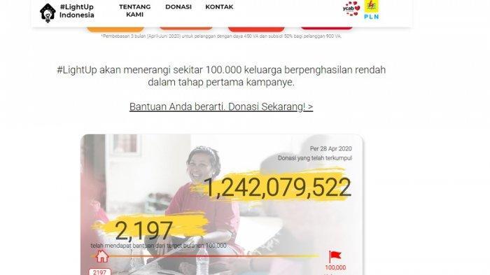Tampilan website penggalangan donasi dan bantuan listirk Rp 100 ribu YCAB