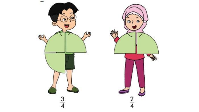 Kunci Jawaban Tema 5 Kelas 3 Halaman 116 117 119 112 Buku Tematik SD Pembelajaran 6 Subtema 2