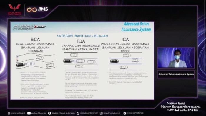 Teknologi ADAS di Wuling Almaz RS__