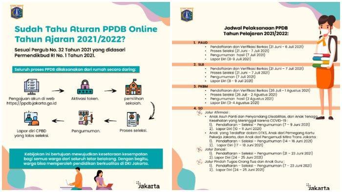 PPDB DKI Jakarta 2021: Jadwal dan Alur Pendaftaran PPDB untuk Jenjang SD, SMP, SMA/SMK