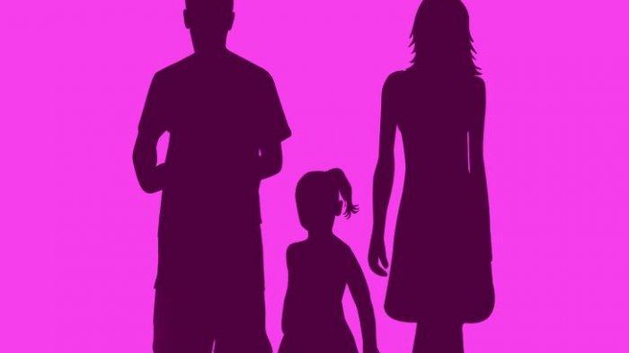 Tes Keperibadiaan Berkeluarga2