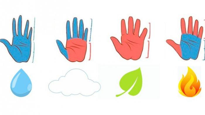 Tes Kepribadian : bentuk telapak tangan ungkap karakter tersembunyimu