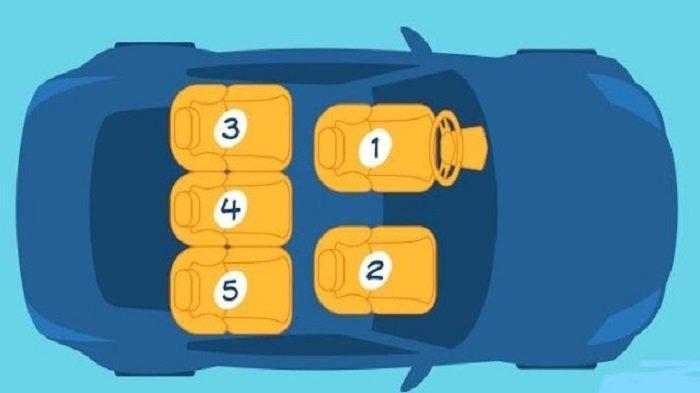 Tes Kepribadian -  Ungkap Kepribadian Kalian dari Pilihan Gambar Posisi Duduk Paling Nyaman di Mobil