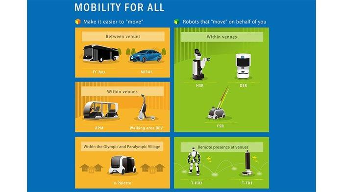 Toyota Siapkan Jajaran Kendaraan Elektrik dan Aksesibel untuk Olimpiade Tokyo 2020