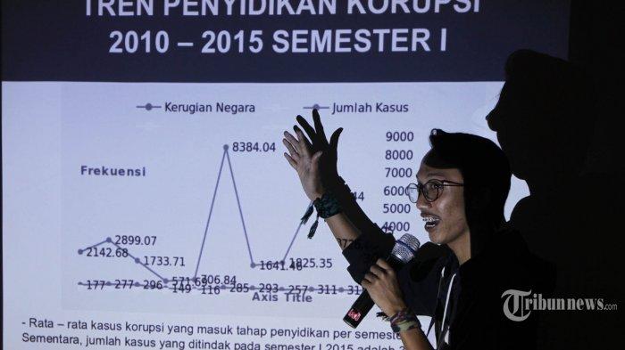 ICW: Laporan Dewi Tanjung dan Gugatan OC Kaligis Seolah Mendistorsi Kasus Novel Baswedan