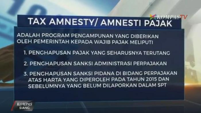 Pengampunan Pajak Menjaring Rasa Keadilan Halaman All Tribunnews Com Mobile