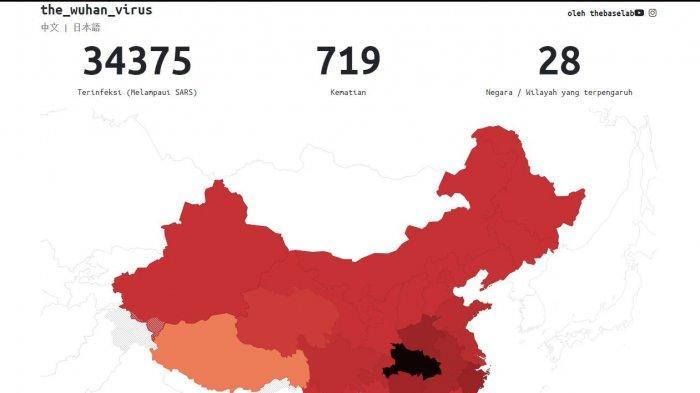 UPDATE Virus Corona: 34.375 Orang Terinfeksi, 719 Orang Meninggal Dunia, 1.565 Dinyatakan Sembuh