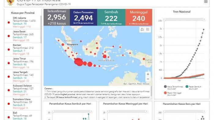 UPDATE Corona di Indonesia 8 April 2020 (langkap layar website covid19.go.id)
