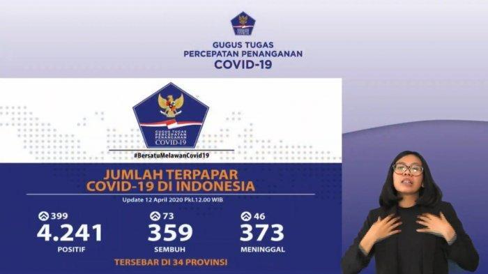 Update Covid-19 di Indonesia per tanggal 12 April 2020