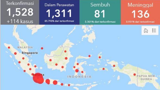 Update Corona Di Indonesia 31 Maret 2020 Sebaran Tiap Provinsi Dki Jakarta 747 Kasus Tribunnews Com Mobile