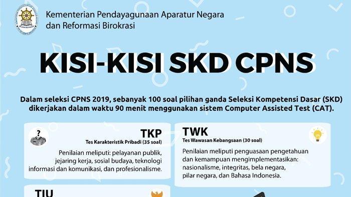 Kisi Kisi Contoh Contoh Soal Skd Cpns Terbaru Lengkap Dengan Kunci Jawaban Serta Pembahasan Tribunnews Com Mobile