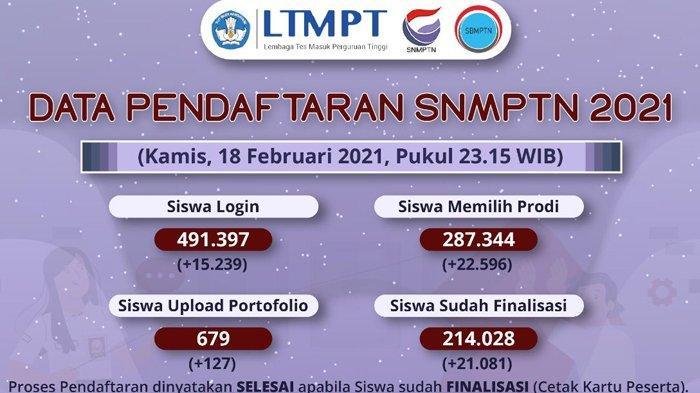 Cara Daftar SNMPTN 2021, Login portal.ltmpt.ac.id dengan Akun LTMPT