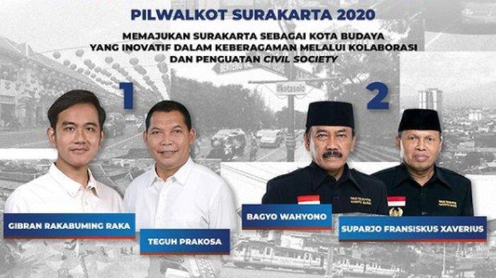 Hasil Pilkada Jateng 2020 Rabu Siang Versi KPU: Suara Masuk 100 Persen, Gibran-Teguh Raih 86,5%
