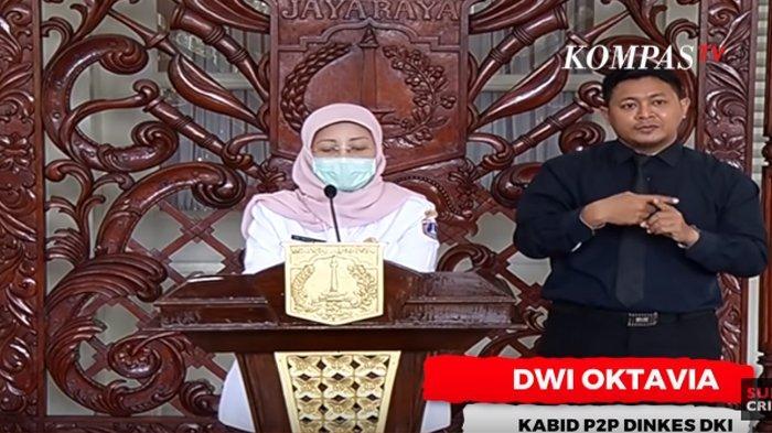 Penambahan Pasien Positif Covid-19 di DKI Jakarta Hari Ini Tembus 3.500 Kasus
