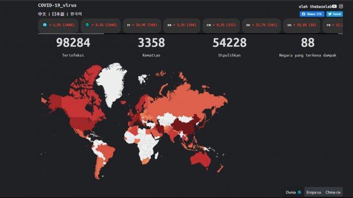 Update jumlah korban virus corona