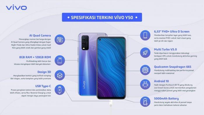 Rincian spesifikasi terbaru smartphone Vivo Y50.