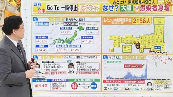Terinfeksi Corona di Tokyo Jepang Dapat Mencapai 700-800 Orang Per Hari